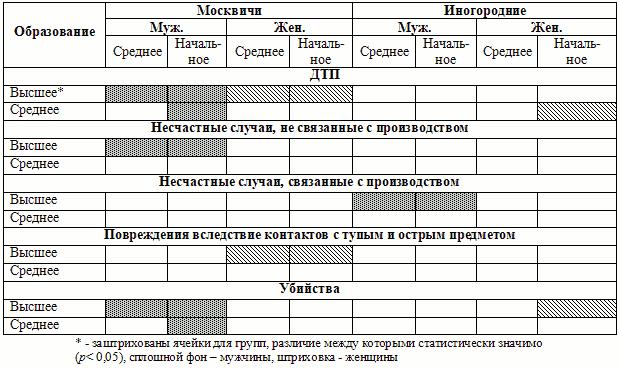 Рис.11