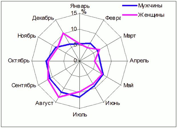 Рис.12