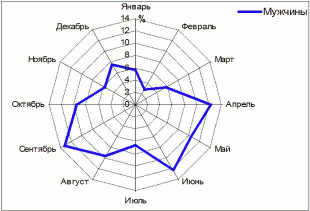 Рис.14