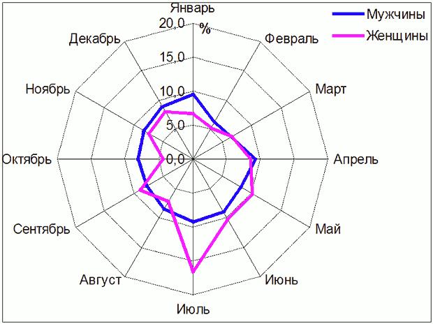 Рис.16