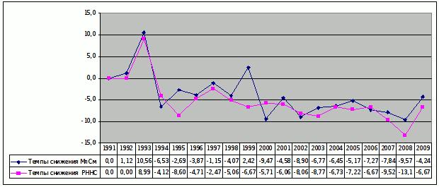 Рис. 6