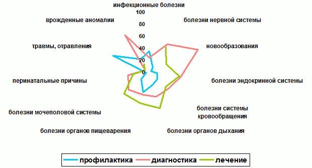 Рис. 4