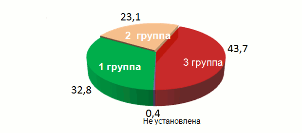 Рис.6